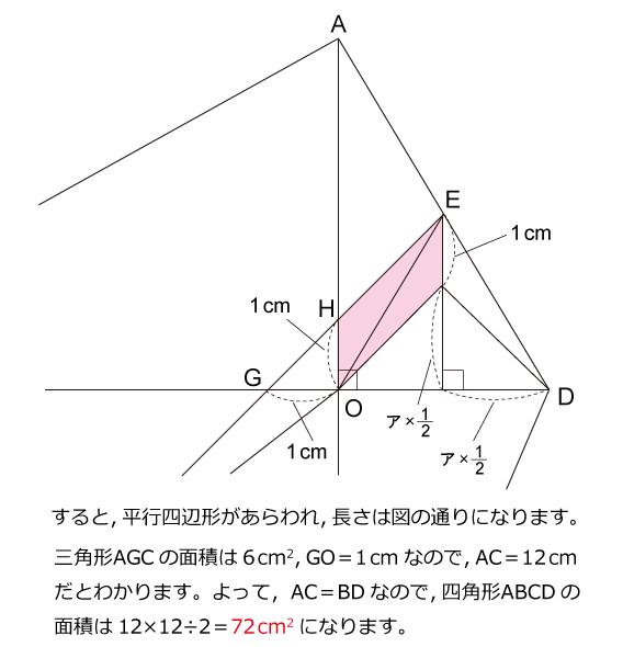 ジュニア算数オリンピック 2015 ファイナル06解説