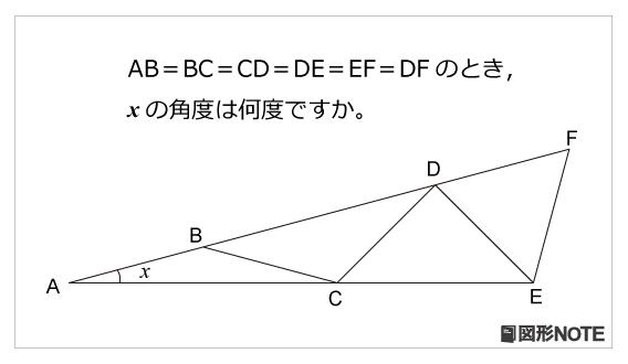 レベル4 ジグザク角度