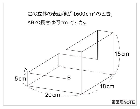 レベル5 表面積