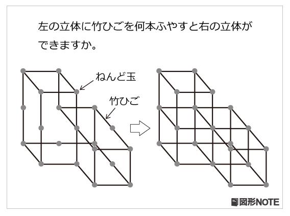 zn60図形NOTEレベル2 竹ひごをふやそう